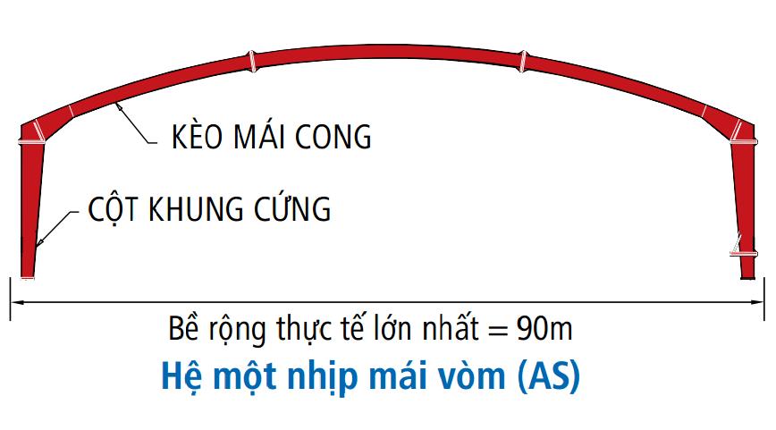 Khung nhà tiền chế hệ một nhịp mái vòm (AS)