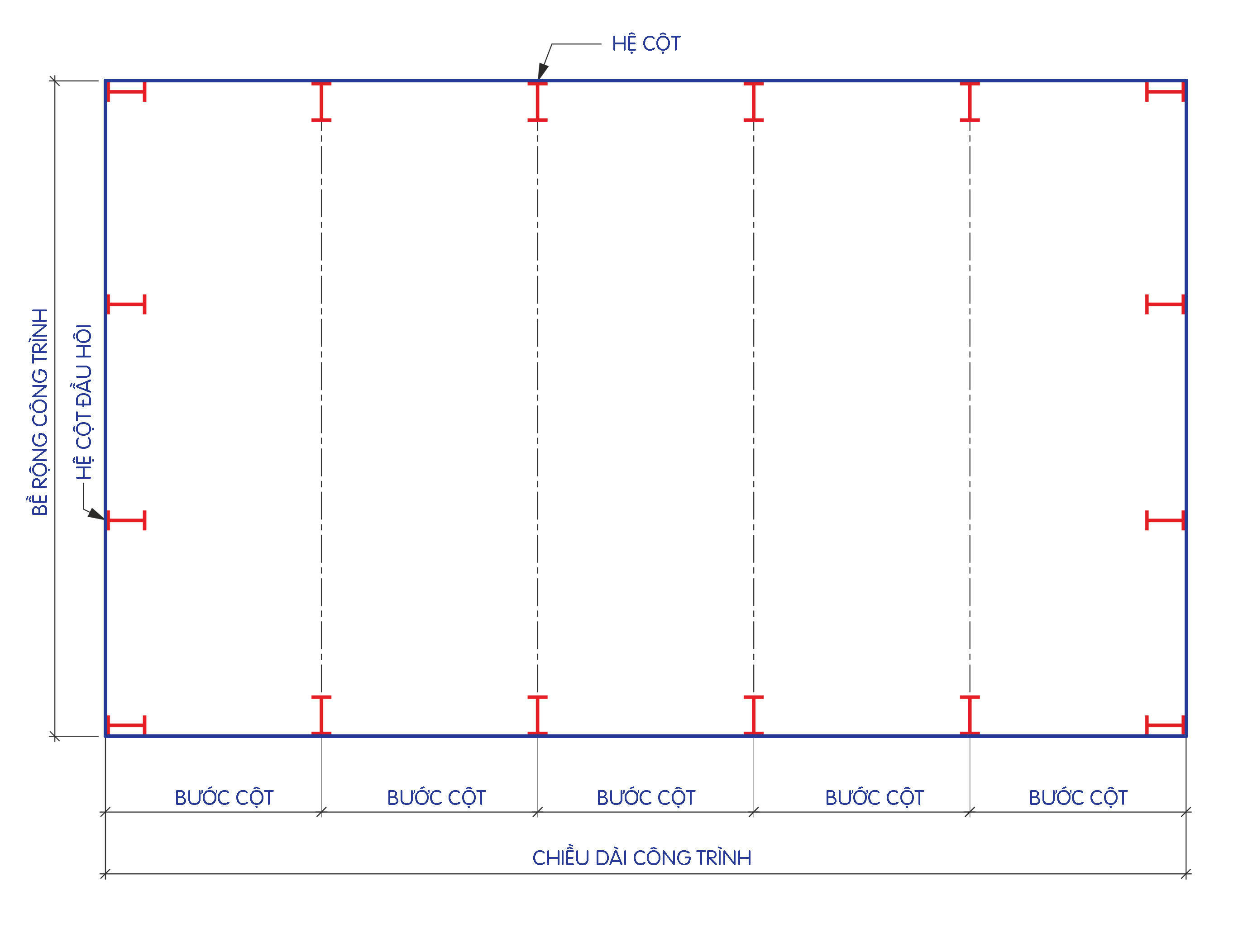 Thông số kỹ thuật cơ bản của nhà tiền chế