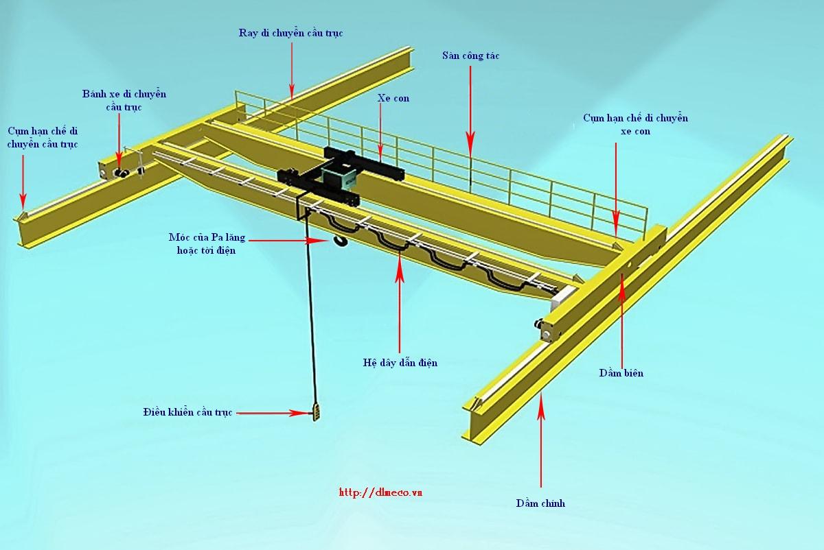 Catalogue cầu trục nhà công nghiệp