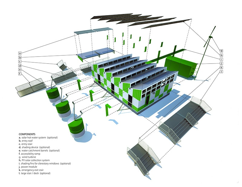 Hệ thống thông gió nhà xưởng công nghiệp tốt nhất hiện nay