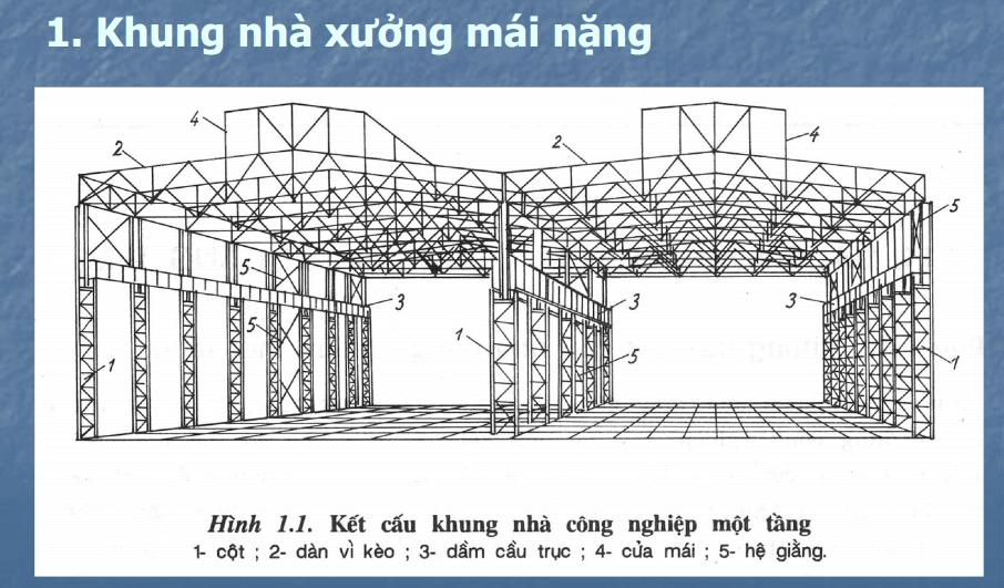 Kết cấu nhà xưởng công nghiệp một tầng bằng thép