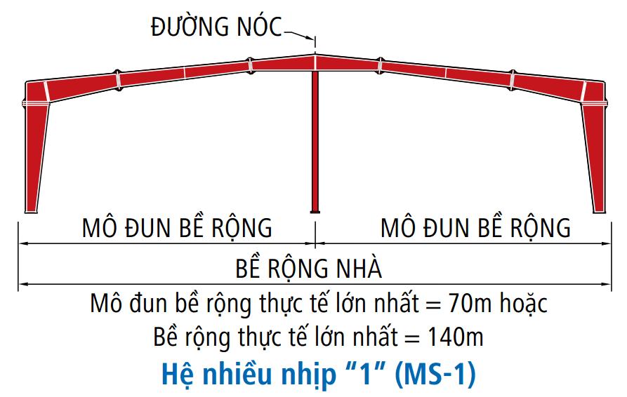 Khung nhà tiền chế hệ nhiều nhịp (MS - 1)
