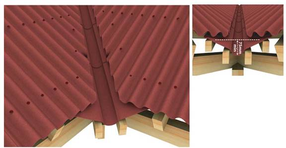 Tiêu chuẩn nghiệm thu lợp mái tôn