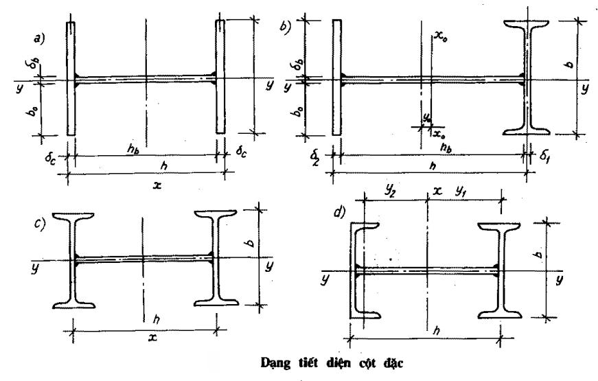 Cột thép nhà công nghiệp tiết diện đặc