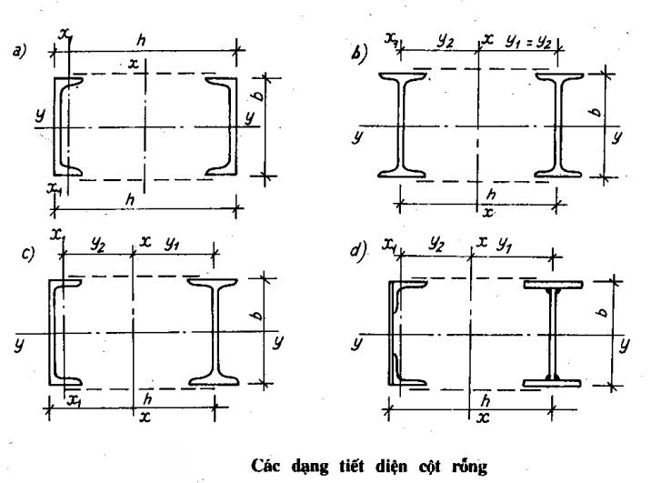 Cột thép nhà công nghiệp tiết diện rỗng