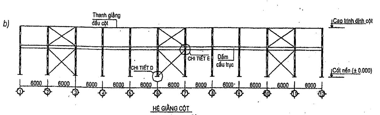 Hệ giằng nhà công nghiệp trong kết cấu thép