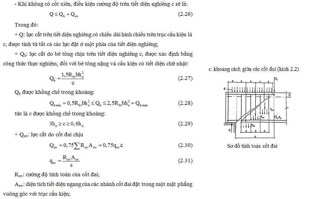 Tính toán cốt đai khi không đặt cốt xiên