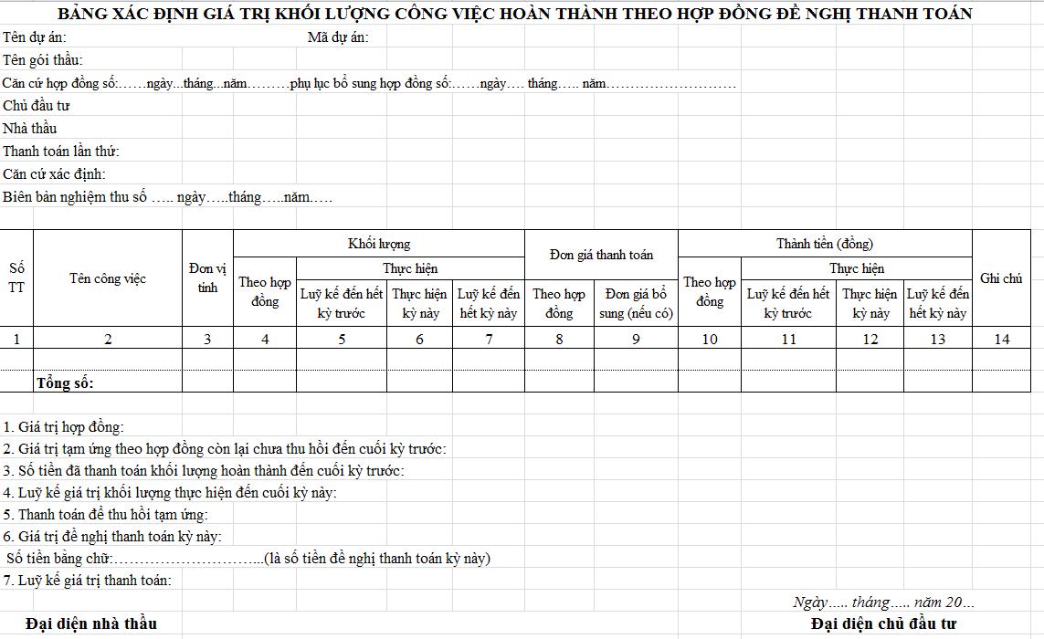 Bảng xác định giá trị khối lượng công việc hoàn thành theo hợp đồng đề nghị thanh toán