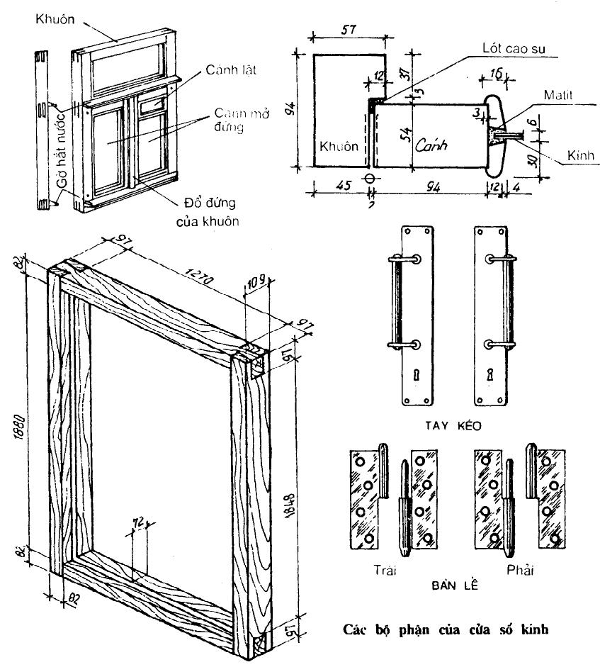 Các bộ phận chính của cửa sổ