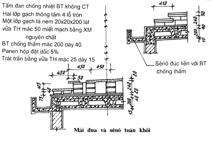 cấu tạo mái đua nhà mái bằng