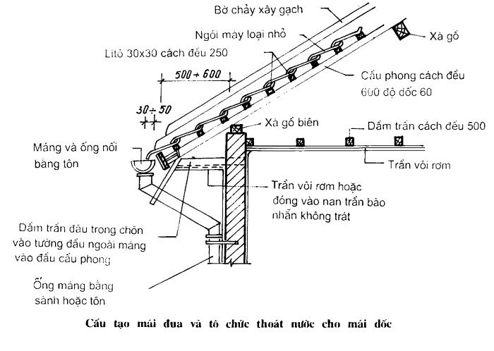 cấu tạo mái đua nhà mái dốc