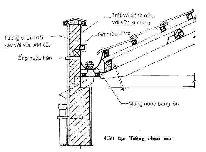 cấu tạo tường chắn mái nhà mái dốc