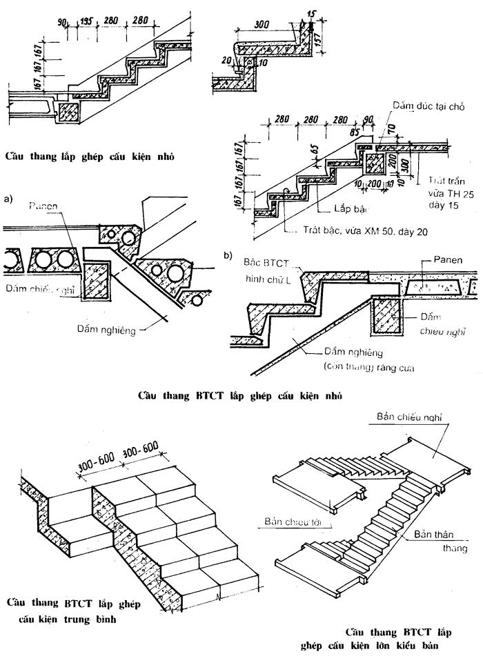 Cầu thang BTCT lắp ghép hoàn toàn