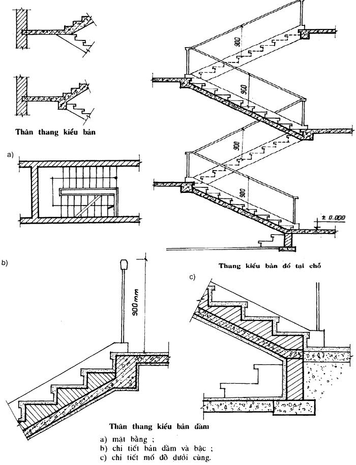Cấu tạo cầu thang bê tông cốt thép toàn khối