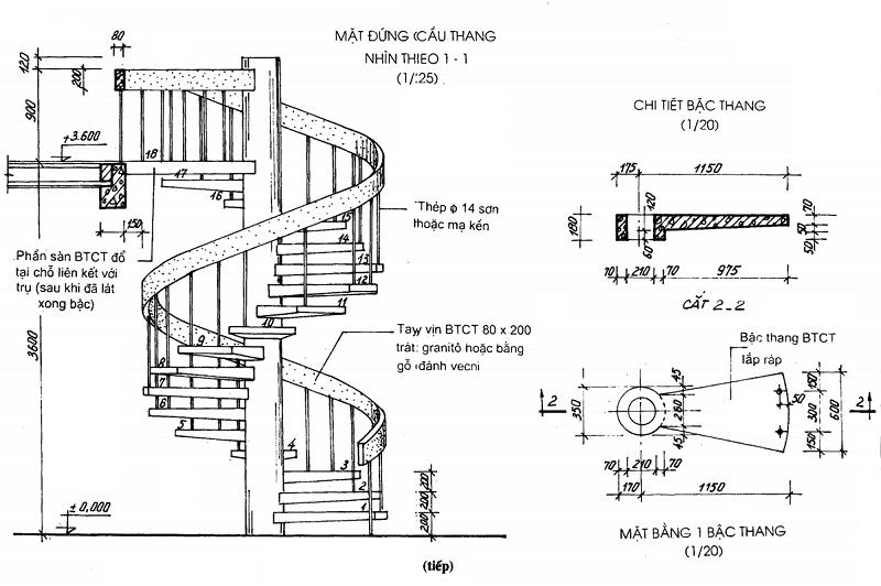 Cấu tạo Cầu thang xoáy tròn toàn khối và lắp ghép 3