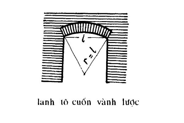 Lanh tô cuốn vành lược