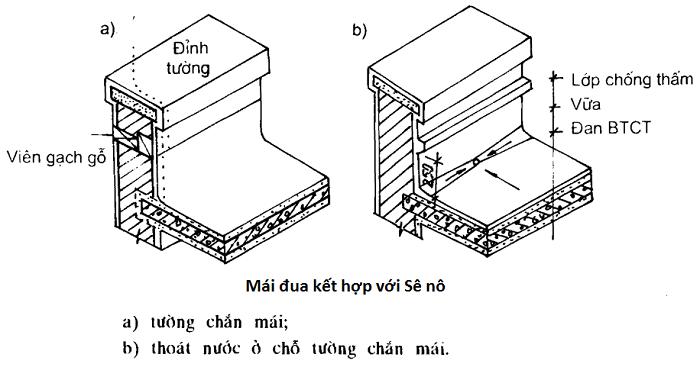 cấu tạo tường chắn mái của mái bằng