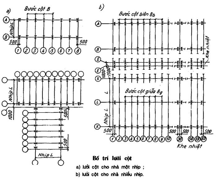 Bố trí hệ lưới cột nhà công nghiệp