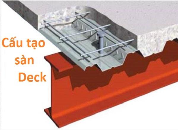 Cấu tạo sàn Deck - sàn liên hợp
