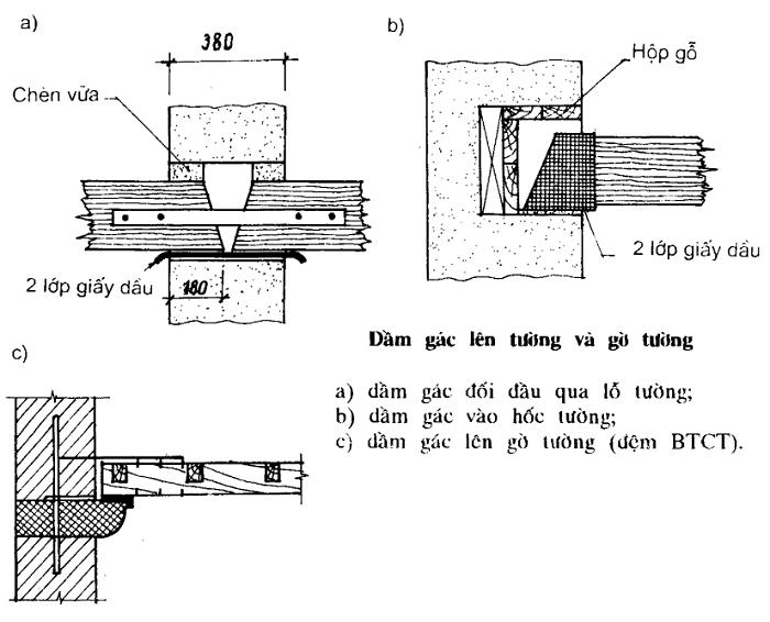 Cấu tạo sàn nhà gỗ