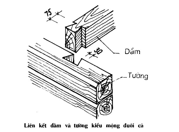 Cấu tạo sàn nhà bằng gỗ