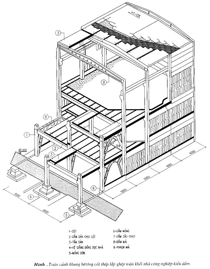 Nhà công nghiệp nhiều tầng theo Phương án toàn khối