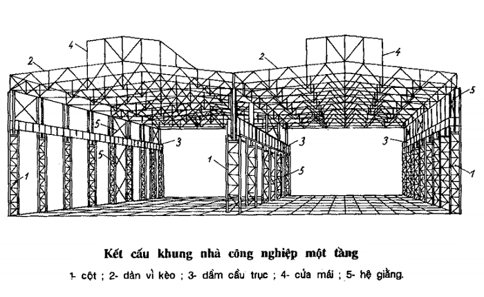 Nhà công nghiệp một tầng bằng thép