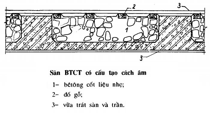 Cấu tạo sàn bê tông cốt thép cách âm