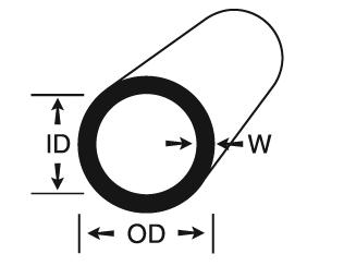 Bảng tra quy cách thép ống, thép tròn