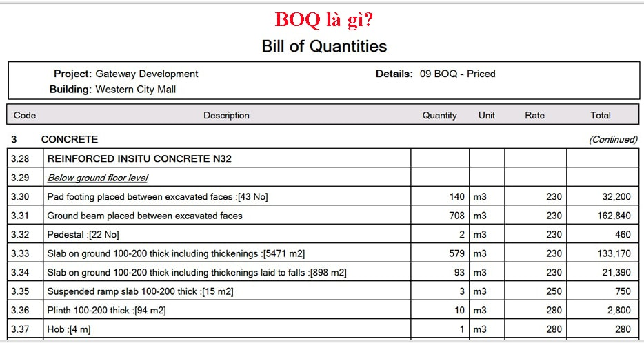BOQ (Bill Of Quantities) là gì