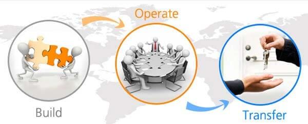 BOT là viết tắt của ba từ build – operate - transfer