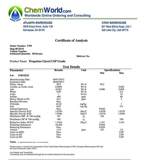 Một số quy định cơ bản về cấp giấy chứng nhận phân tích COA?