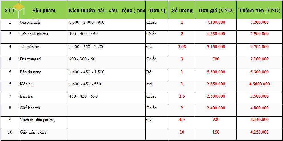 Bảng giá nội thất khách sạn – 1