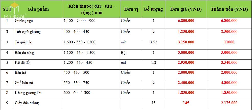 Bảng giá nội thất khách sạn – 2